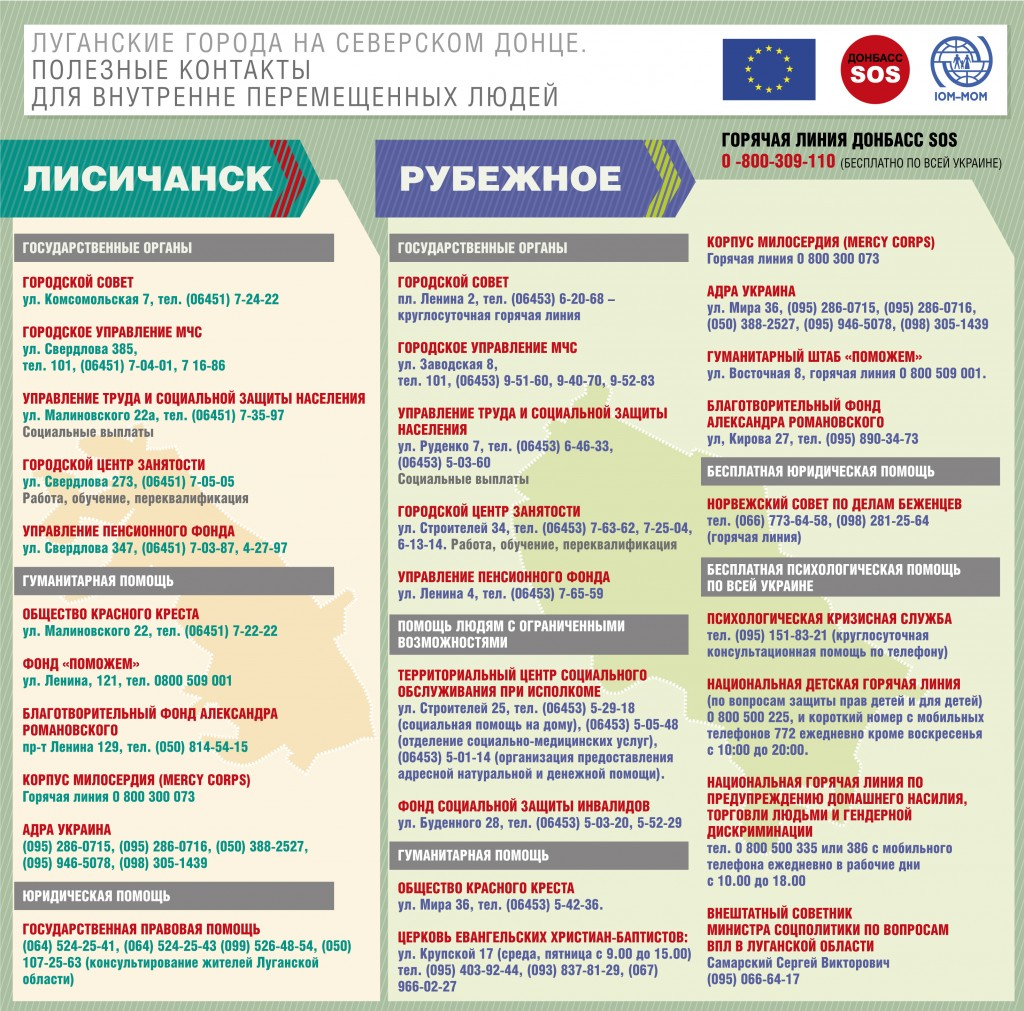 Infograph_Lisicansk_Rubezhnoe