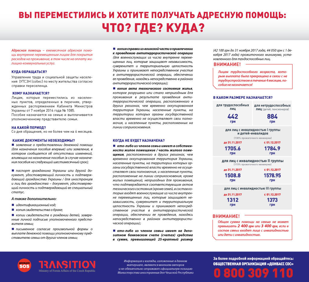 Адресная помощь.рус
